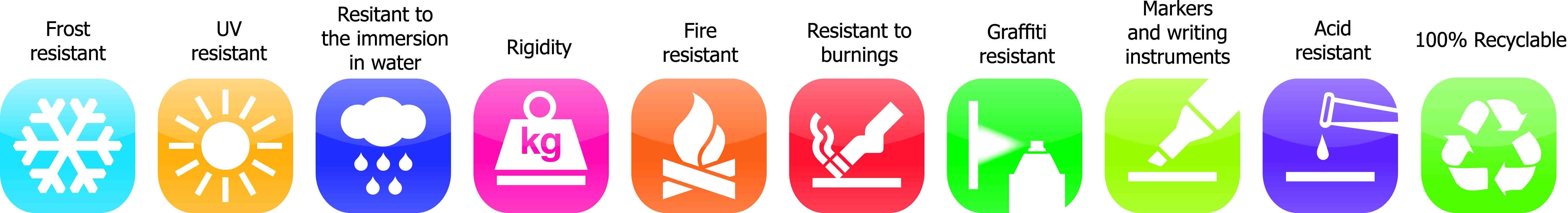 resistance symbols